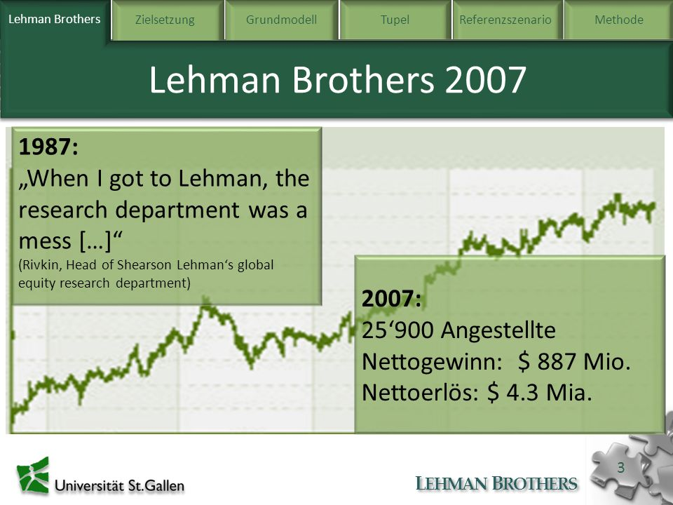"Lehman Brothers Lehman Brothers 2007. 1987: ""When I got to Lehman, the research department was a mess […]"